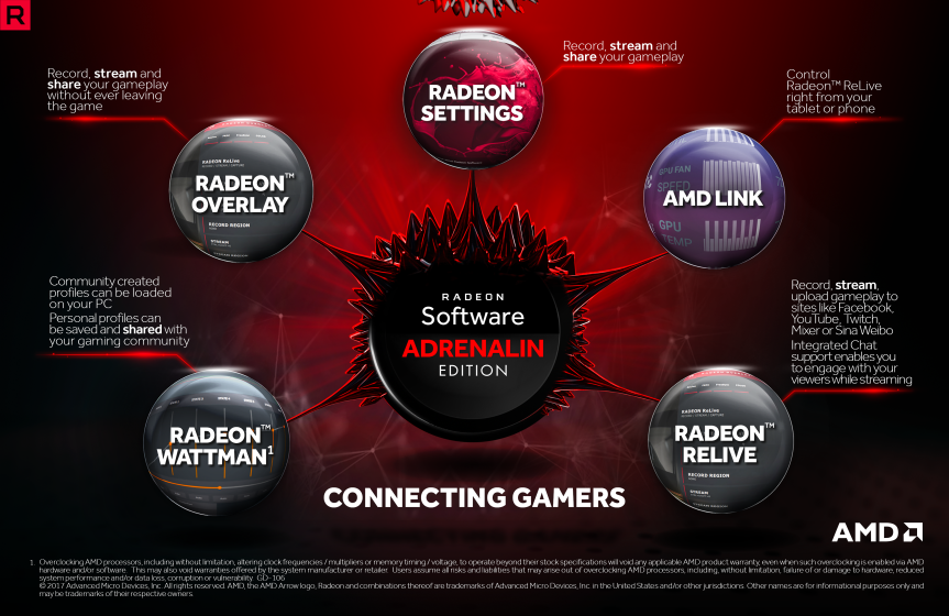 Connecting gamers 4K